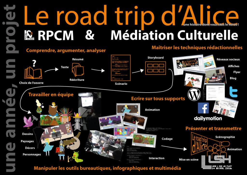infographie-alice